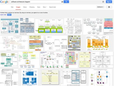 visualize document  explore  software architecture