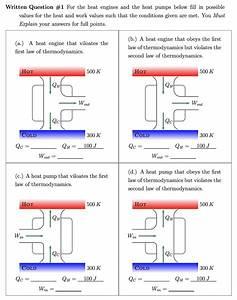 Heat Engine Diagram Thermodynamics Manual Di 2020