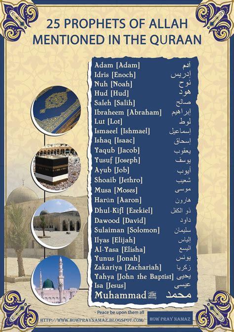 prophets names mentioned  quran anbya allh