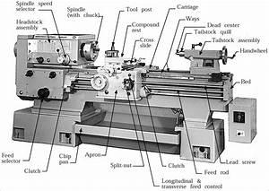 Mechanicalmetro