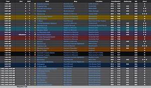 FF14 Unspoiled Gathering Guide By Caimie Tsukino FFXIV