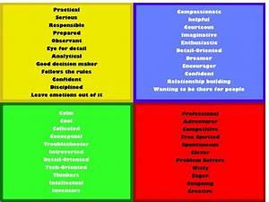 Belbin Chart Trishwriter11 November 2012