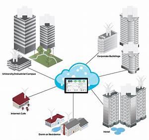 Arrow Business Essentials  U2013 Secure Managed Wifi Solutions