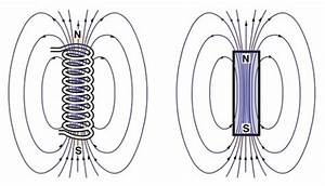 What Are The Uses Of Electromagnets