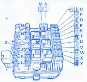 Range Rover Classic Mk Block Circuit