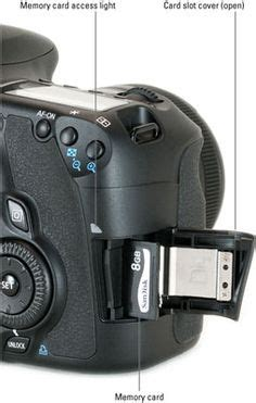 canon  cheat sheet canon  digital camera lens