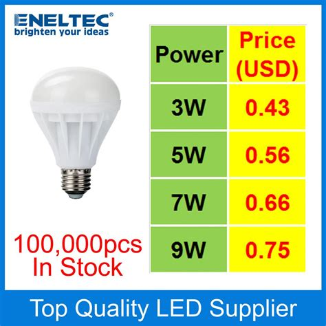 plastic led bulbs eneltec