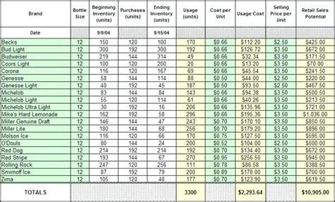 excel inventory template inventory spreadsheet template