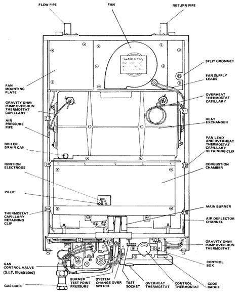 boiler manuals potterton profile