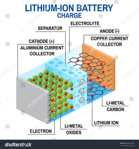 Rechargeable Battery Diagram Homedecoringideas