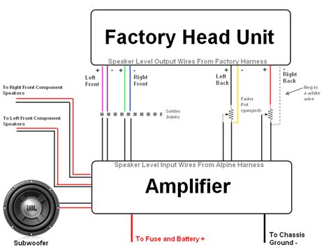 Jeep Tj Factory Subwoofer Wiring Diagram by Unit Wire Question Priuschat