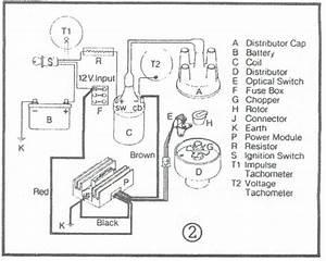 1976 Mg Wiring Diagram