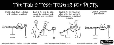tilt table test my bendy tilt table test
