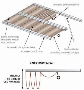 Fabriquer Un Store Enrouleur : store velum sous toiture de v randa terrasse ~ Premium-room.com Idées de Décoration