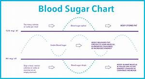 9 Ways To Stabilize Your Blood Sugar For Everyday Life