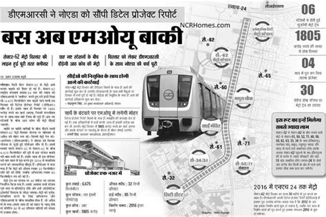 Noida Metro Extensions to Sec 62 and Greater Noida ...