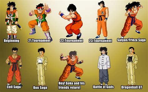 Volution Des Personnages De Dragon Ball Dragon Ball