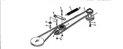 belt drive and idlers diagram parts list for model