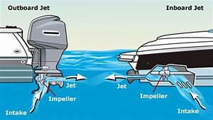How A Jet Ski Works Diagram