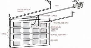 Best Representation Descriptions  Overhead Garage Door Parts Diagram Related Searches  Garage