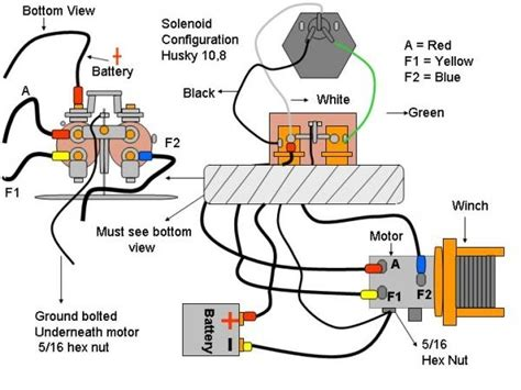 warn atv winch solenoid wiring diagram wiring diagram and schematic diagram images