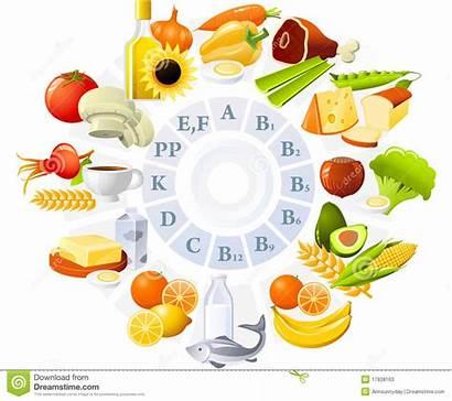 Vitamins Table Vitamine Vitamin Vitaminas Las Supplements