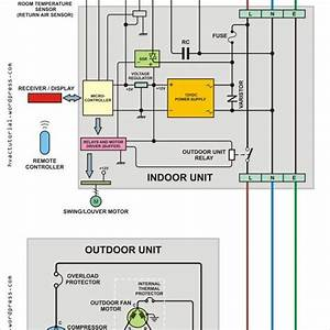Wiring A Gfci Outlet Diagram