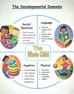 The Whole Child Diagram  With Images