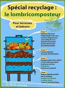 Compost En Appartement : breuillet nature le lombricompostage ~ Melissatoandfro.com Idées de Décoration