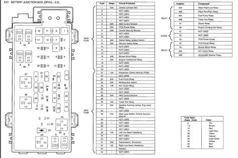 94 Mazda B4000 Wiring Diagram by Wrg 4669 2004 Mazda Up B2300 Fuse Box Diagram