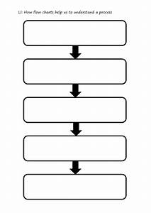 Simple Flow Chart Template By Annalydia