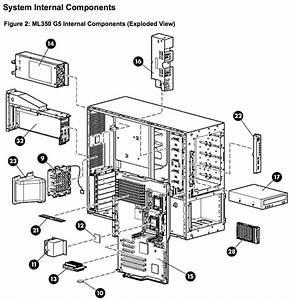 Memory - Cpu  Ram Upgrade For Hp Proliant Ml350 G5