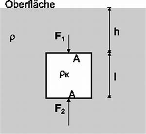 Schweredruck Berechnen : fl ssigkeiten und gase ~ Themetempest.com Abrechnung