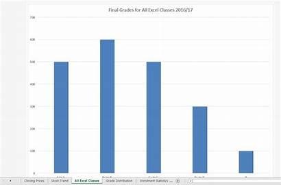 Chart Figure Excel Column Grades Sheet Workbook