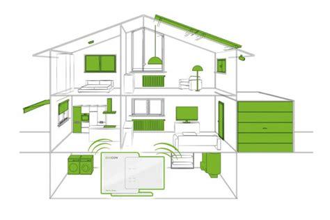 Telekom Smart Home Kosten by Telekom Smart Home Kosten Telekom Pr Sentiert Magentaeins