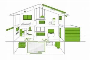 Smart Home Telekom : telekom smart home das magenta smarthome system ~ Lizthompson.info Haus und Dekorationen