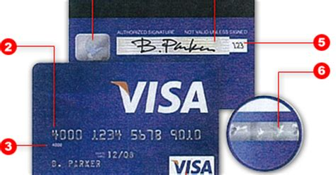 It's essentially the bank's calling card; Visa® Card Identification | CC Secure