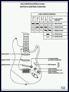 Fender 1950 U0026 39 S Stratocaster Wiring Diagram And Specs