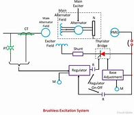Hd wallpapers wiring diagram synchronous generator hd wallpapers wiring diagram synchronous generator cheapraybanclubmaster Gallery