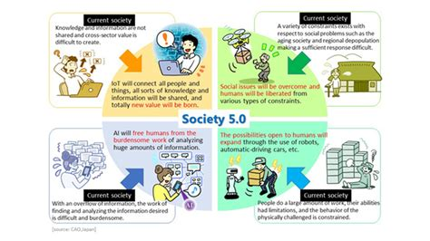 jepang resmi perkenalkan  society  era digital