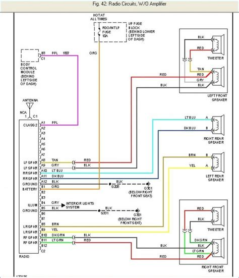 2000 chevy s10 radio wiring diagram dogboi info
