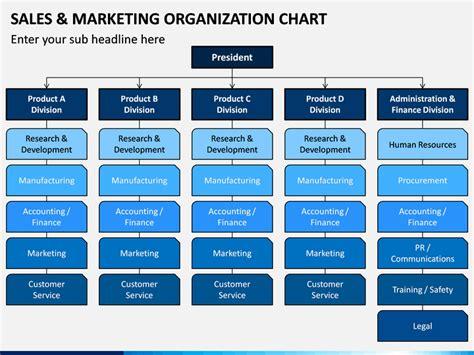 sales  marketing organization chart powerpoint template