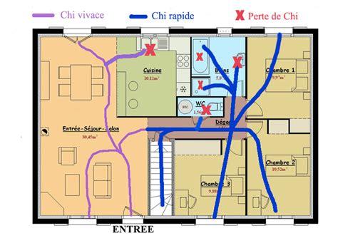 plan chambre feng shui chambre feng shui decoration chambre pour haut