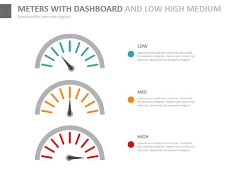 powerpoint tutorial    impressive speedometer