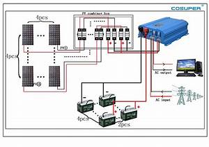 Solar Charge Controller Inverter Circuit Diagram Dc Ac