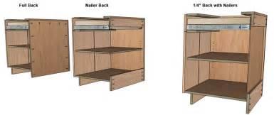 frameless kitchen cabinet plans - nagpurentrepreneurs