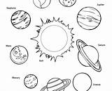 Coloring Solar System Planets Planet Printable Kindergarten Colouring Getdrawings Nine Space Astonishing Colorin Whitesbelfast Credit Getcolorings sketch template