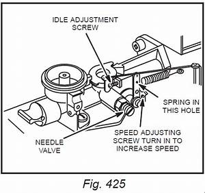 Briggs And Stratton Lawn Mower Carburetor Springs Diagram