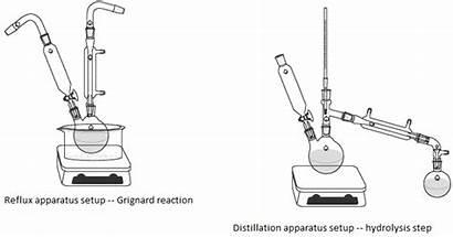 Grignard Apparatus Setup Reaktion Methadone Aufbau Apothekenwiki