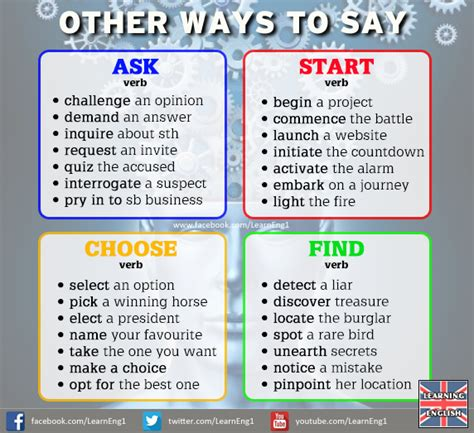 Other Ways To Say  Life Long Sharing